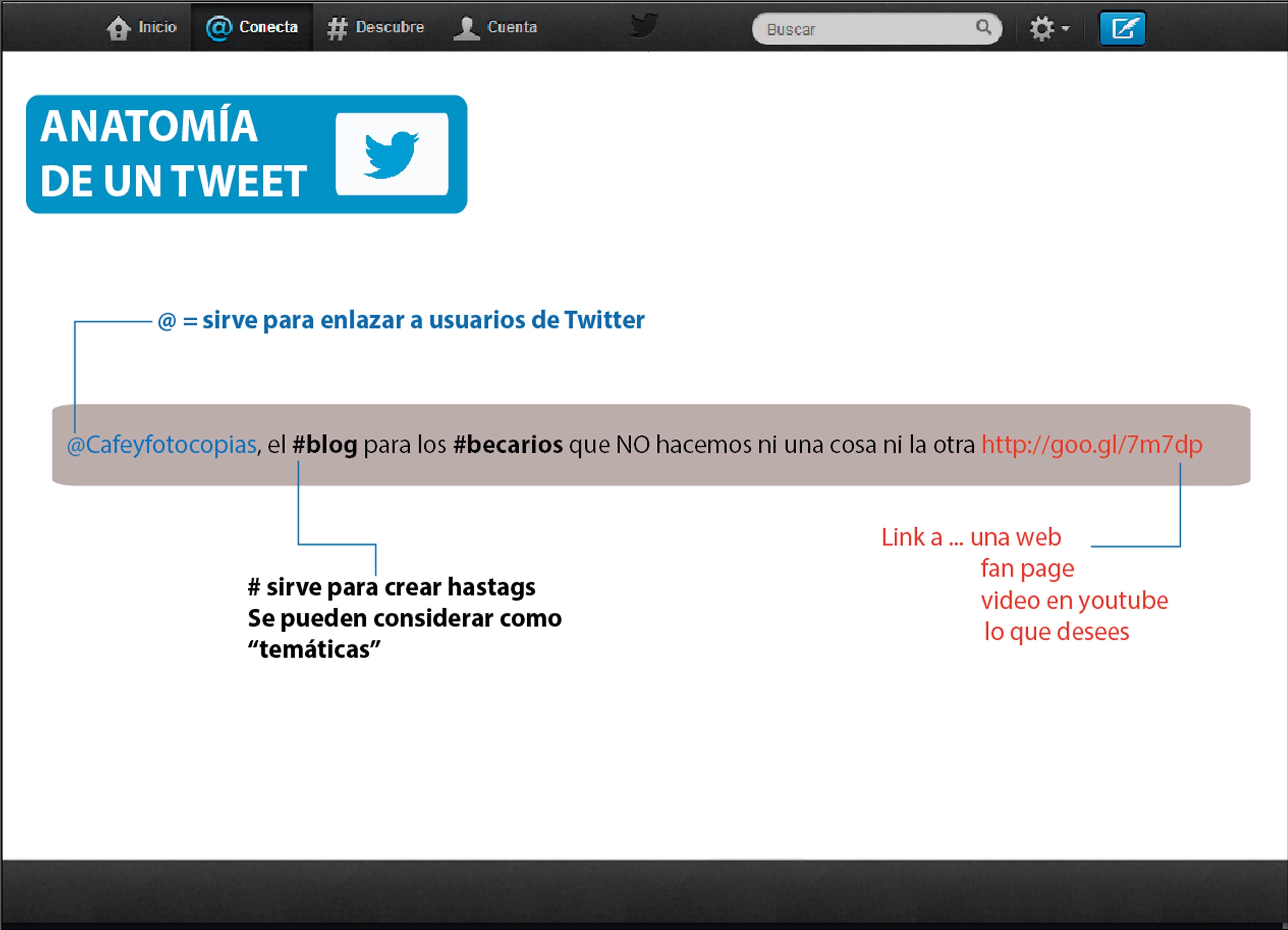 Anatomía de un Tweet . Becario, pierde el miedo a Twitter | Cafés y ...