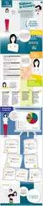 infografía biometría